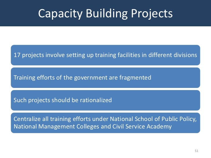Capacity Building Projects17 projects involve setting up training facilities in different divisionsTraining efforts of the...