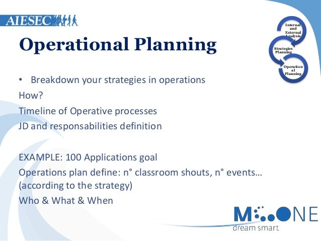 Operating Plan Example  Ex