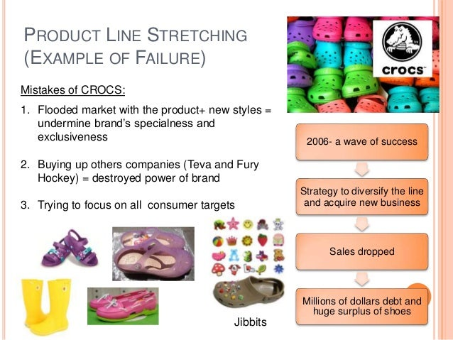 New product failures.