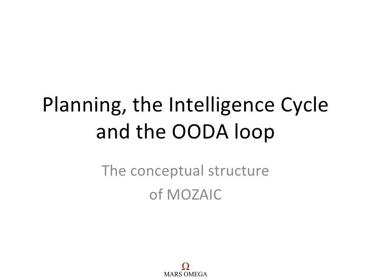 Planning, the Intelligence Cycle and the OODA loop The conceptual structure of MOZAIC