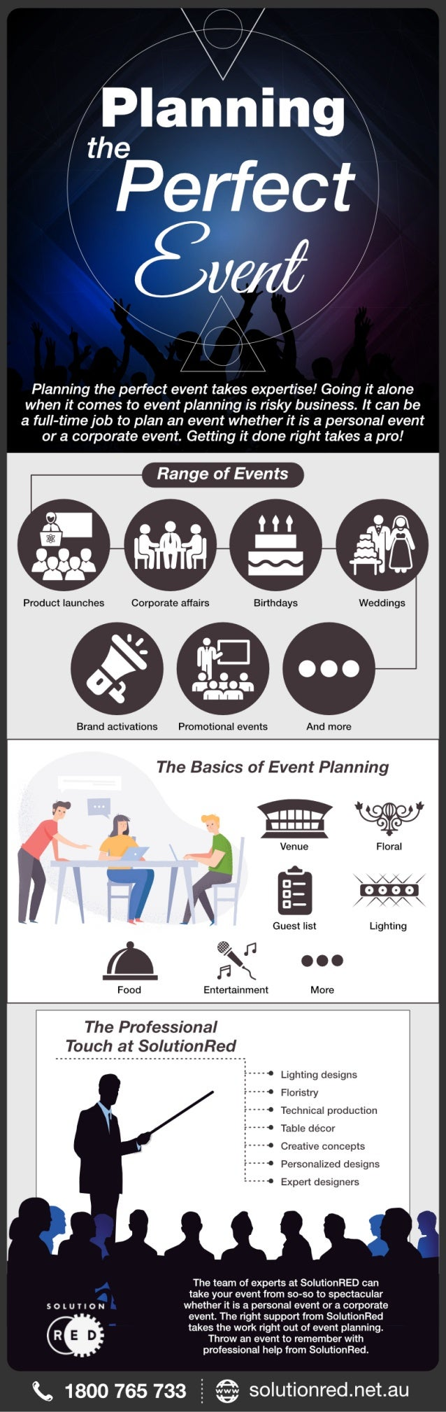 Planning the Perfect Event