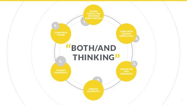 """BOTH/AND THINKING 25 """" """"EXPLORE THE NEW CONSTANTLY ENGAGE CONFLICTING STRATEGIES SIMULTANEOUSLY LEARN FROM MULTIPLE PERSPE..."""