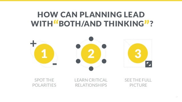"""HOW CAN PLANNING LEAD WITH BOTH/AND THINKING ? 29 """" """" 1 32 + - SPOT THE POLARITIES LEARN CRITICAL RELATIONSHIPS SEE THE FU..."""