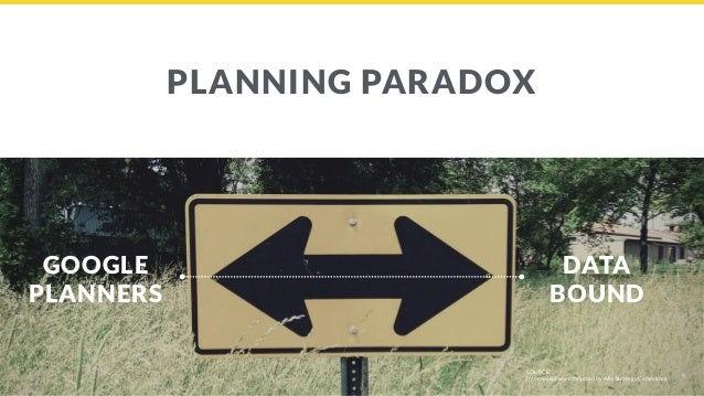 PLANNING PARADOX 9 GOOGLE PLANNERS DATA BOUND SOURCE: Informal survey conducted by 4A's Strategy Committee