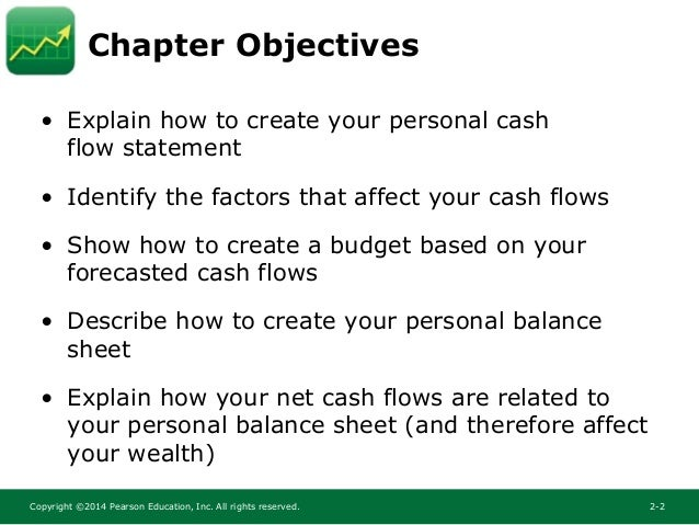 planning with personal financial statements