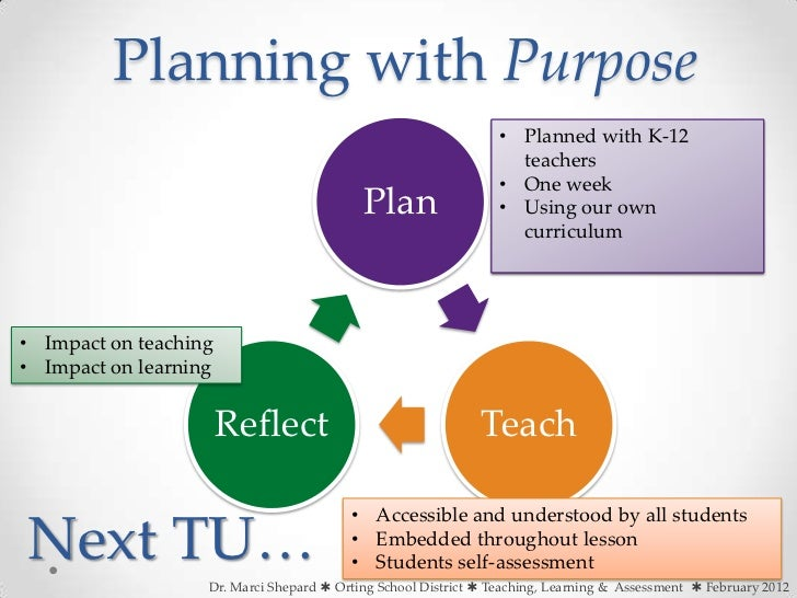 Unit and Lesson Planning with Purpose