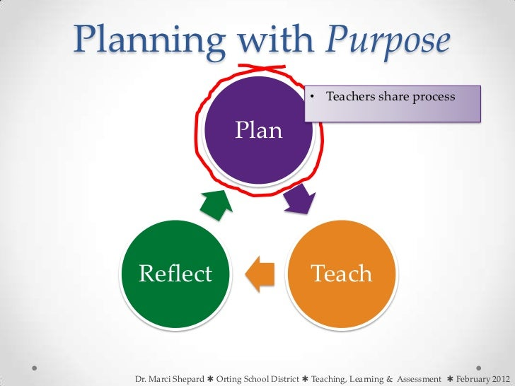 teaching plan and module resources 2012