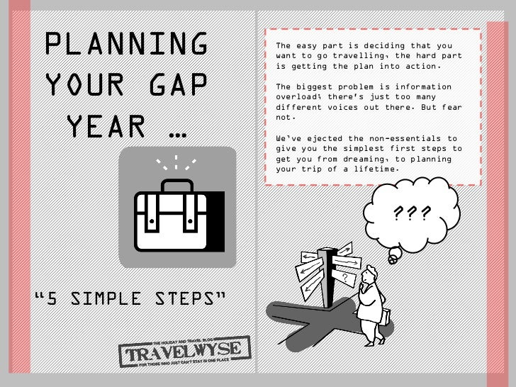 PLANNING           The easy part is deciding that you                   want to go travelling, the hard part              ...