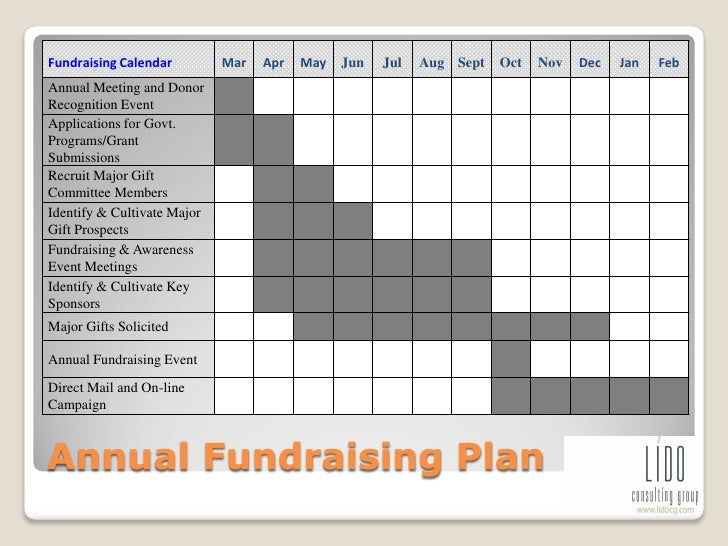 Blank Annual Calendar Calendar Template. Planning Your Way To Fundraising  Success