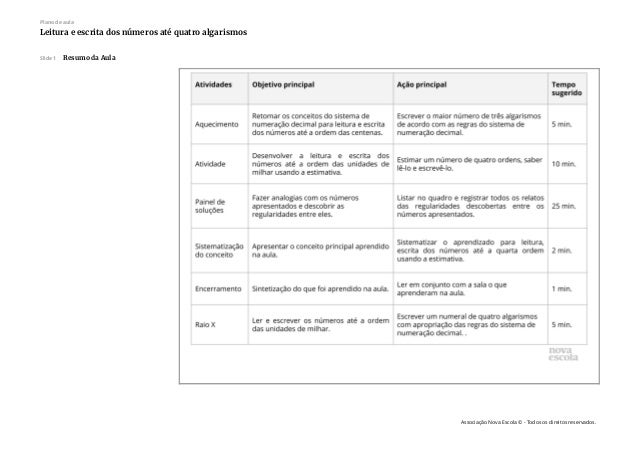 Plano de-aula-mat3-01num04 Slide 3