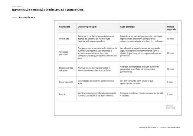 Plano de-aula-mat3-01num05 Slide 3