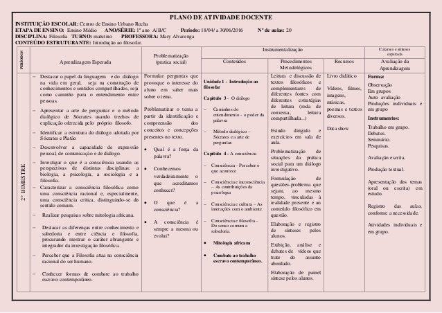 PLANO DE ATIVIDADE DOCENTE INSTITUIÇÃO ESCOLAR: Centro de Ensino Urbano Rocha ETAPA DE ENSINO: Ensino Médio ANO/SÉRIE: 1º ...