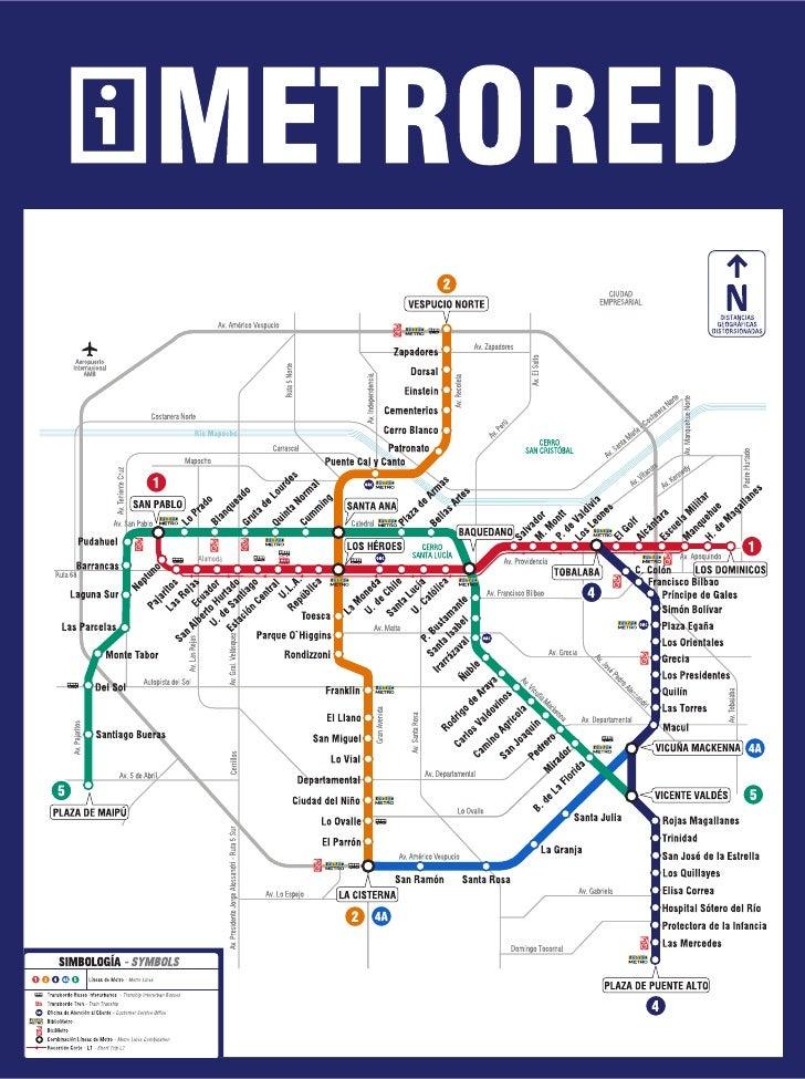 Plano metro-red