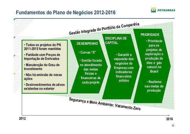 Fundamentos do Plano de Negócios 2012-2016                                                                            nhia...