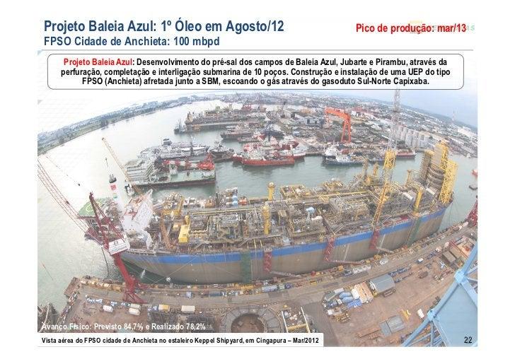 Projeto Baleia Azul: 1º Óleo em Agosto/12                                                      Pico de produção: mar/13FPS...
