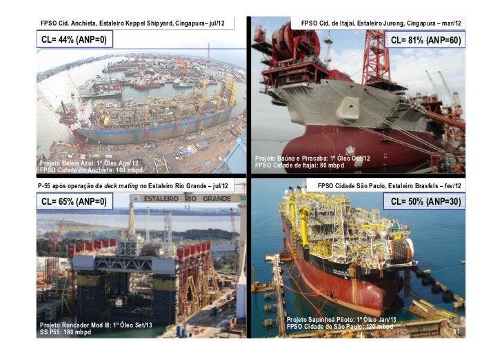 Plano de Negócios e Gestão 2012-2016 - apresentação IBEF