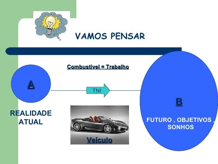VAMOS PENSAR A B TNI REALIDADE ATUAL FUTURO , OBJETIVOS , SONHOS Combustível = Trabalho Veículo