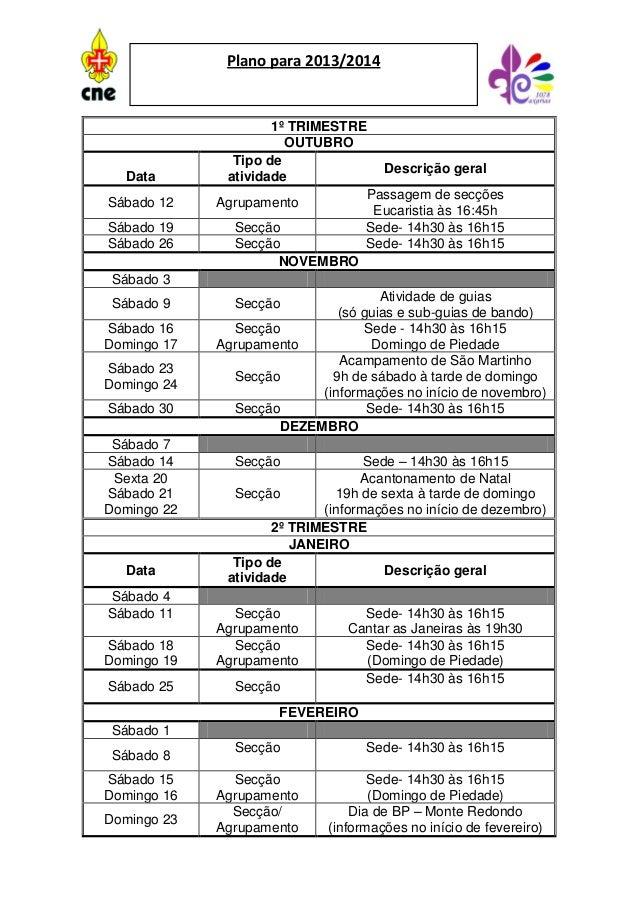 Plano para 2013/2014  Data Sábado 12 Sábado 19 Sábado 26  1º TRIMESTRE OUTUBRO Tipo de Descrição geral atividade Passagem ...