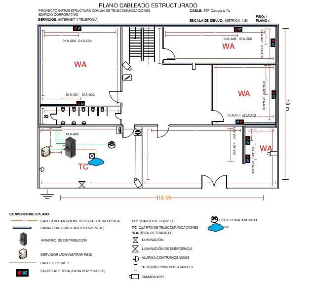 Planos cableado estructurado for Red de una oficina