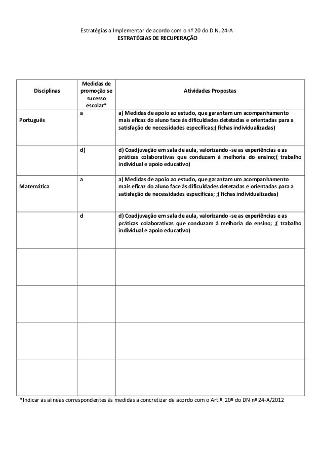 Estratégias a Implementar de acordo com o nº 20 do D.N. 24-A ESTRATÉGIAS DE RECUPERAÇÃO  Disciplinas  Medidas de promoção ...