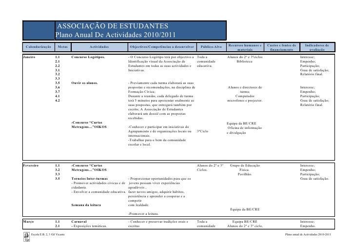 ASSOCIAÇÃO DE ESTUDANTES                        Plano Anual De Actividades 2010/2011 Calendarização           Metas       ...
