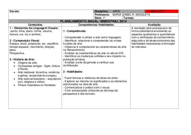 Escola: Disciplina: ARTE 1º BIMESTRE Professora: MARIA IZABEL R. MESQUITA Série: 1ª Turmas: PLANEJAMENTO ANUAL/ BIMESTRAL ...