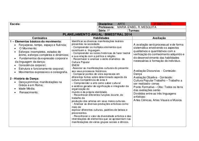 Escola: Disciplina: ARTE 3º BIMESTRE Professora: MARIA IZABEL R. MESQUITA Série: 1ª Turmas: PLANEJAMENTO ANUAL/ BIMESTRAL ...