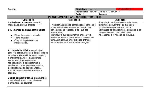 Escola: Disciplina: ARTE 4º BIMESTRE Professora: MARIA IZABEL R. MESQUITA Série: 1ª Turmas: PLANEJAMENTO ANUAL/ BIMESTRAL ...