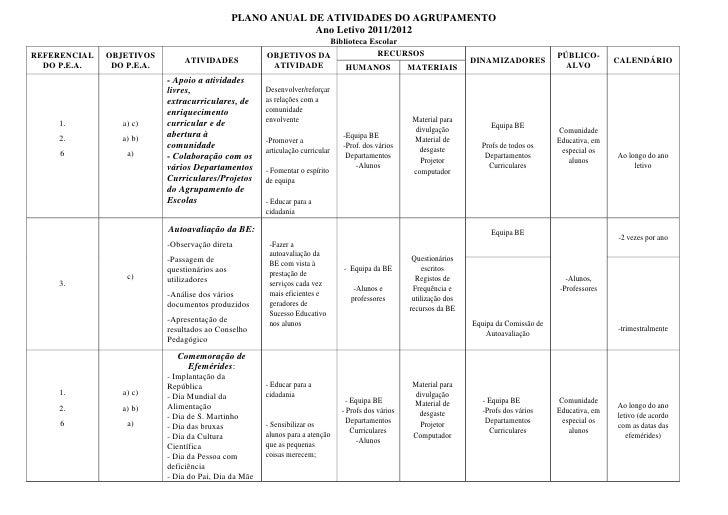 PLANO ANUAL DE ATIVIDADES DO AGRUPAMENTO                                                            Ano Letivo 2011/2012  ...