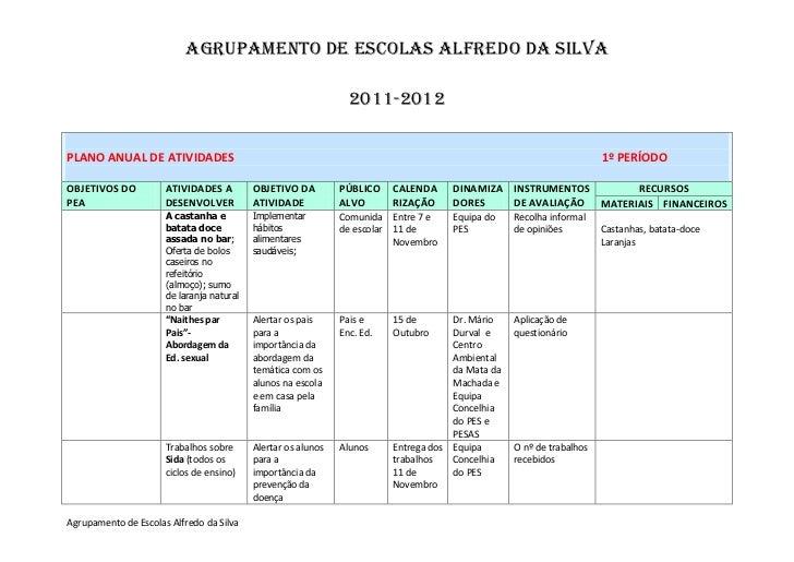 AGRUPAMENTO DE ESCOLAS ALFREDO DA SILVA                                                                 2011-2012PLANO ANU...