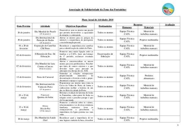 Associação de Solidariedade da Zona das Fontaínhas 1 Plano Anual de Atividades 2018 Data Prevista Atividade Objetivos Espe...