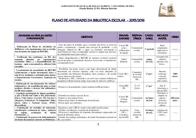 1 AGRUPAMENTO DE ESCOLAS DR. BISSAYA BARRETO - CASTANHEIRA DE PERA Escola Básica 2,3 Dr. Bissaya Barreto PLANO DE ATIVIDAD...