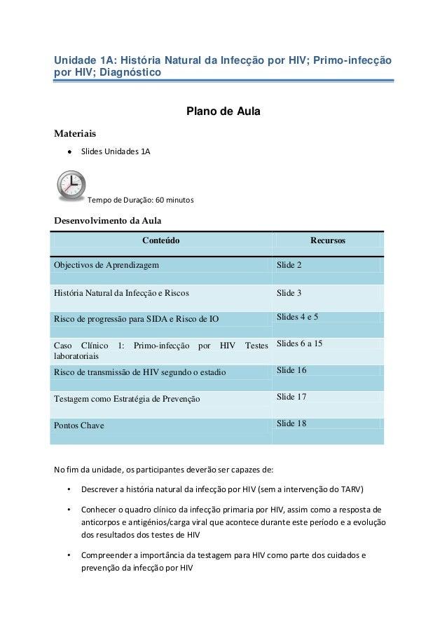Unidade 1A: História Natural da Infecção por HIV; Primo-infecção por HIV; Diagnóstico  Plano de Aula Materiais Slides Unid...