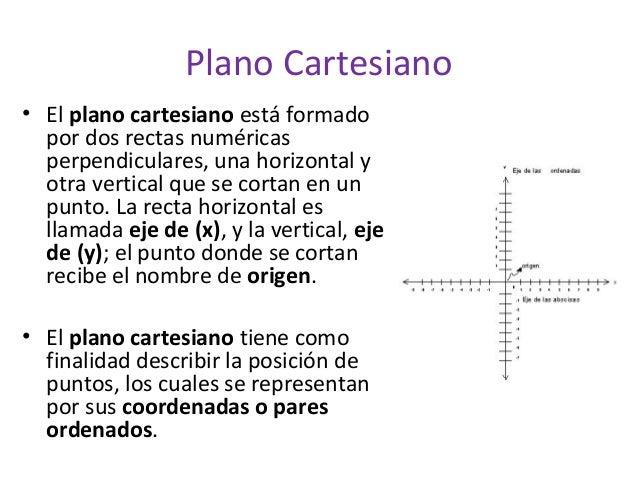 Resultado de imagen para el plano cartesiano
