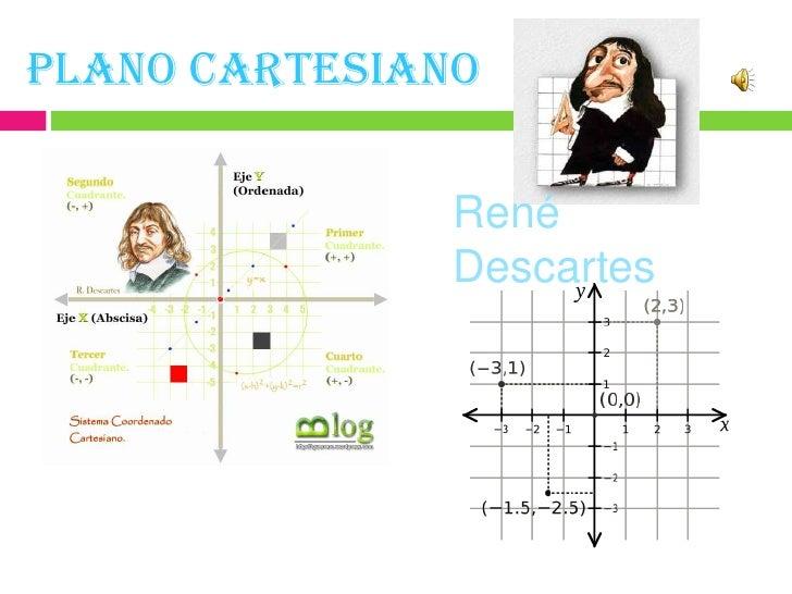 Plano cartesiano<br />René Descartes<br />