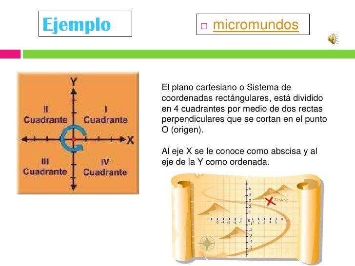 Ejemplo<br />micromundos<br />El plano cartesiano o Sistema de  coordenadas rectángulares, está dividido en 4 cuadrantes p...