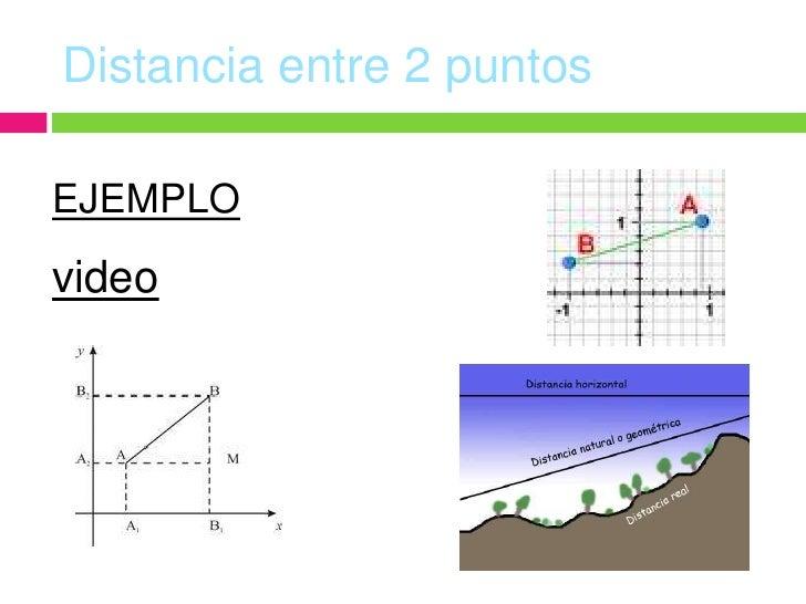 Distancia entre 2 puntos<br />EJEMPLO<br />video<br />