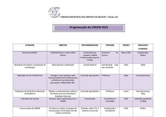 CONSELHO MUNICIPAL DOS DIREITOS DA MULHER – Pelotas, RS ATIVIDADE OBJETIVO RESPONSABILIDADE PARCERIA PRAZOS INDICADOR EVID...