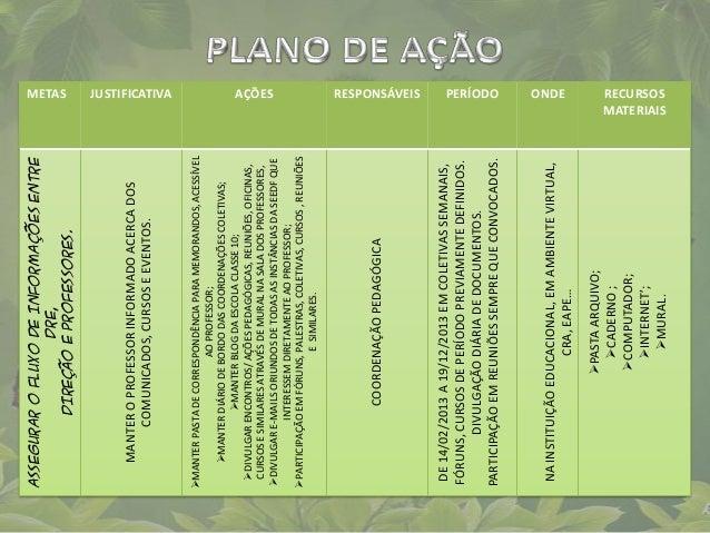 Plano de ação coordenação pedagógica 2013 ec10