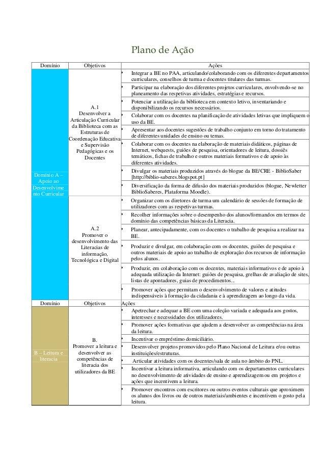 Plano de AçãoDomínio Objetivos AçõesDomínio A –Apoio aoDesenvolvimento CurricularA.1Desenvolver aArticulação Curricularda ...