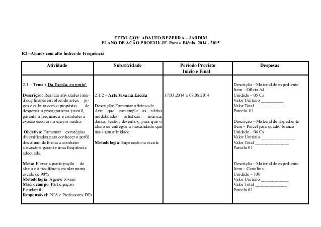 EEFM. GOV. ADAUTO BEZERRA – JARDIM  PLANO DE AÇÃO PROEMI/ JF Para o Biênio 2014 - 2015  R2 –Alunos com alto Índice de Freq...