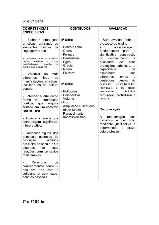 5ª e 6ª SérieCOMPETÊNCIAS                   CONTEÚDOS                 AVALIAÇÃOESPECÍFICAS- Elaborar produções 5ª Série   ...