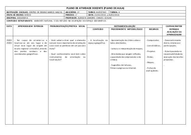 PLANO DE ATIVIDADE DOCENTE (PLANO DE AULA) INSTITUIÇÃO ESCOLAR: CENTRO DE ENSINO MARCO MACIEL ANO/SÉRIE: 1ª TURNO: MATUTIN...