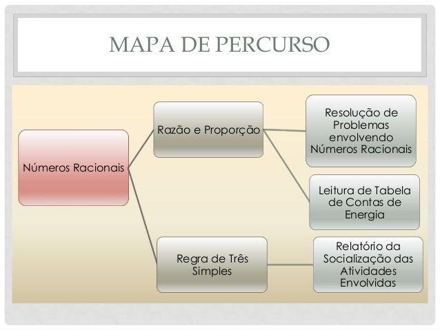 MAPA DE PERCURSONúmeros RacionaisRazão e ProporçãoResolução deProblemasenvolvendoNúmeros RacionaisLeitura de Tabelade Cont...