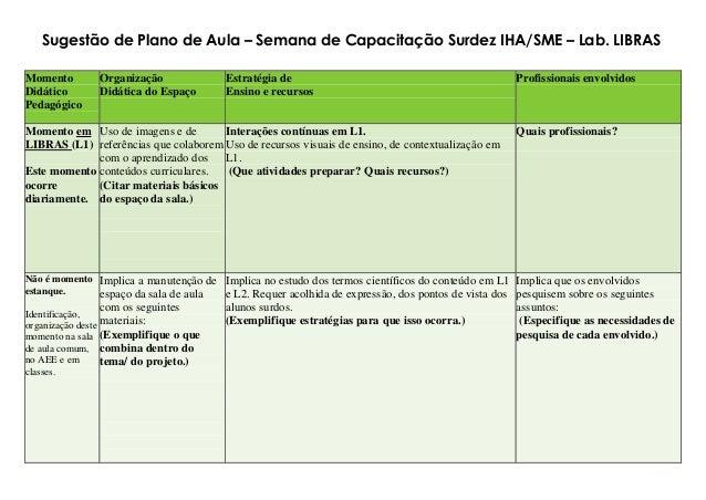 Sugestão de Plano de Aula – Semana de Capacitação Surdez IHA/SME – Lab. LIBRASMomento    Organização        Estratégia de ...