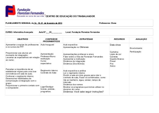 CENTRO DE EDUCAÇÃO DO TRABALHADOR PLANEJAMENTO SEMANAL de 14, 19, 21 de fevereiro de 2013 Professores: Diana CURSO: Inform...