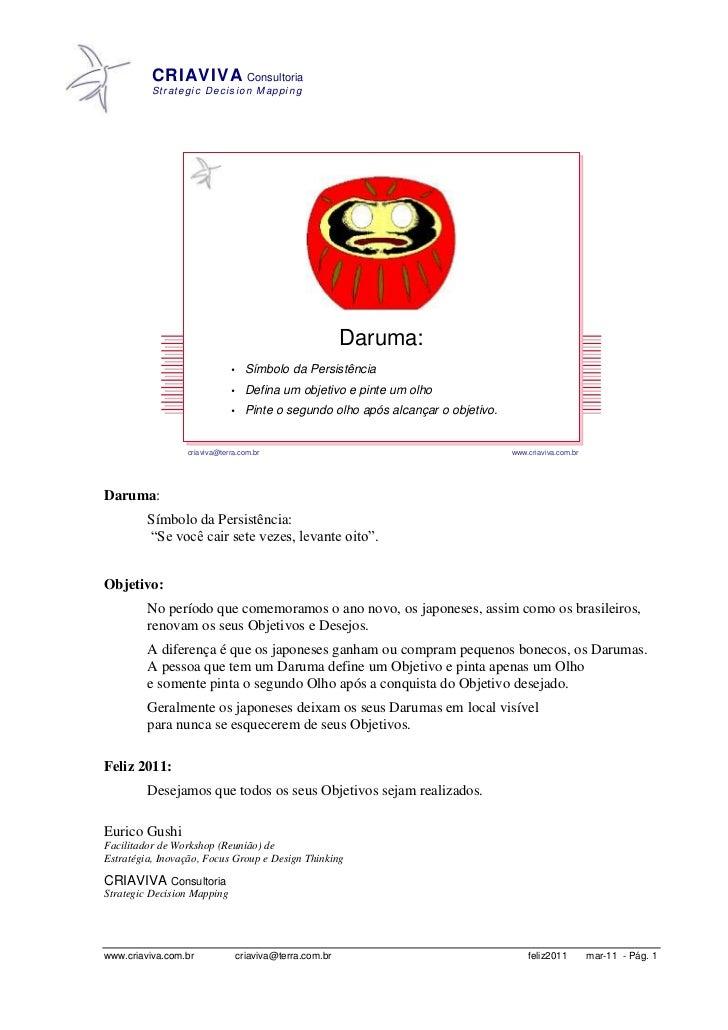 CRIAVIVA Consultoria          Strategic Decision Mapping                                                         Daruma:  ...