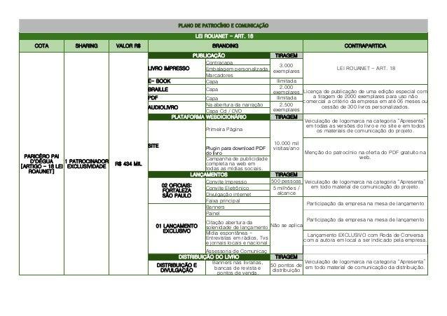PLANO DE PATROCÍNIO E COMUNICAÇÃO  LEI ROUANET - ART. 18  COTA SHARING VALOR R$ BRANDING CONTRAPARTIDA  PARICÊRO PAI  D'DÉ...