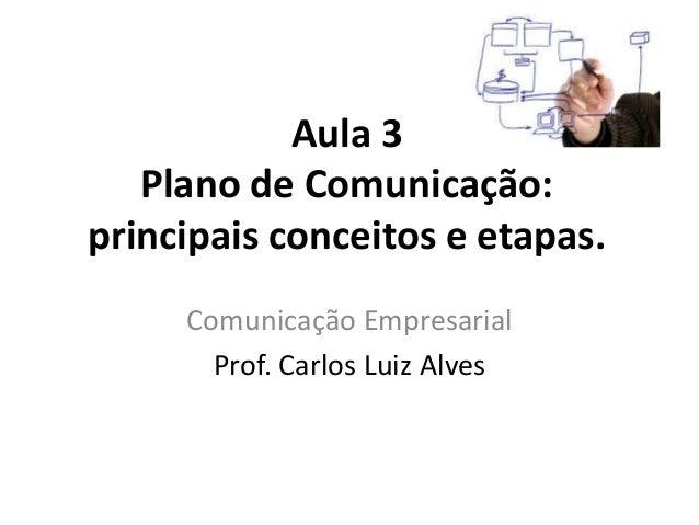 Aula 3 Plano de Comunicação: principais conceitos e etapas. Comunicação Empresarial Prof. Carlos Luiz Alves