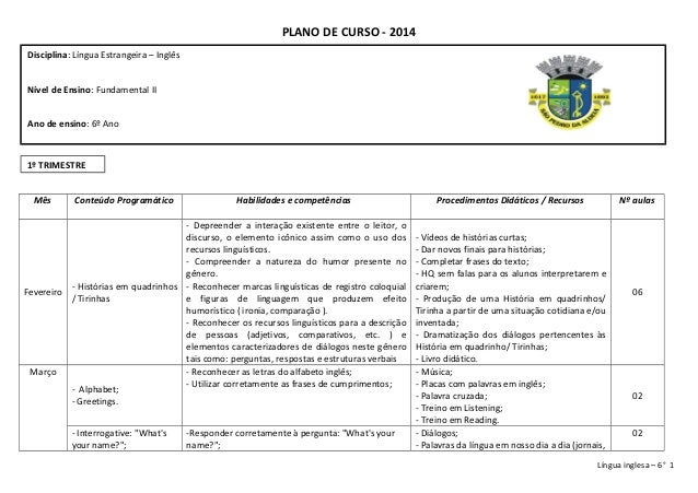 PLANO DE CURSO - 2014 Mês Conteúdo Programático Habilidades e competências Procedimentos Didáticos / Recursos Nº aulas Fev...